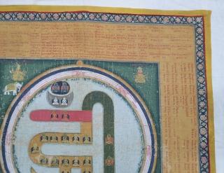 A Roller Print Jain Cosmological Mandala As a Adhidvipa Pata, Gujarat, Western India, India. On Cotton Cloth, 20th Century. Its Size is 72cmX74cm (20201125_131019).